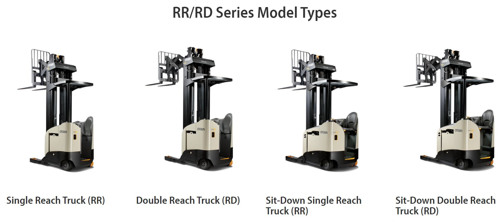 The RR 5700 series